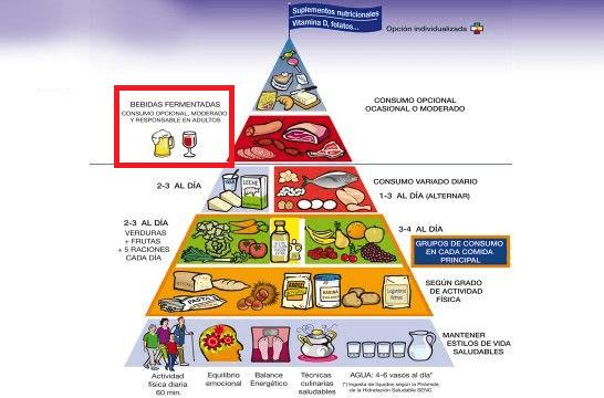 resaca-piramide
